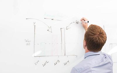 BtoBビジネスにおけるオンライン広告予算の組み立て方