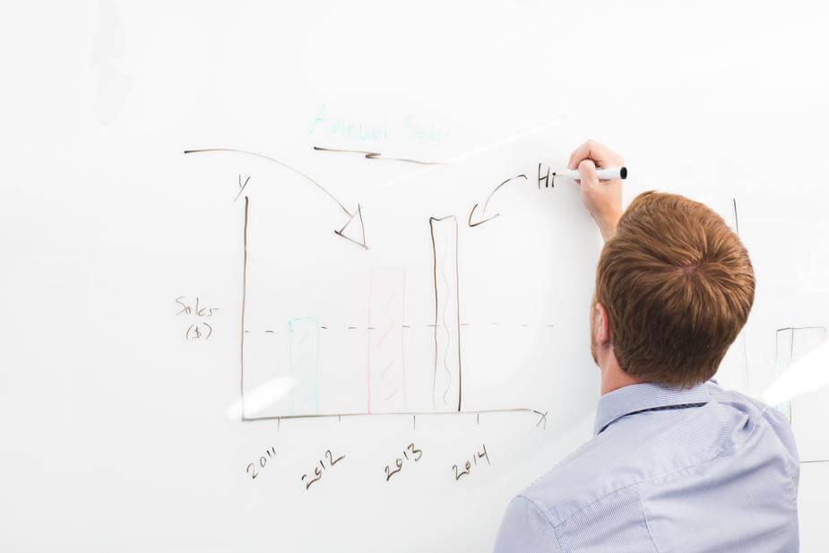 ホワイトボードで広告予算を検討する男性